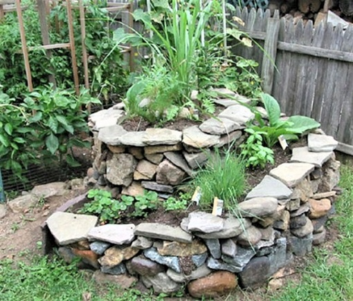 Growing Herbs - herbal spiral></p>